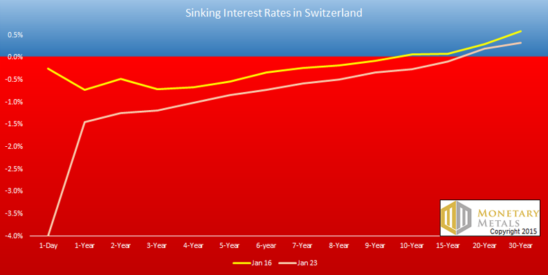 Swiss Franc Will Collapse 1