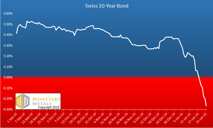Swiss Franc Will Collapse 2