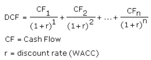 Discount-Cashflow-Equation