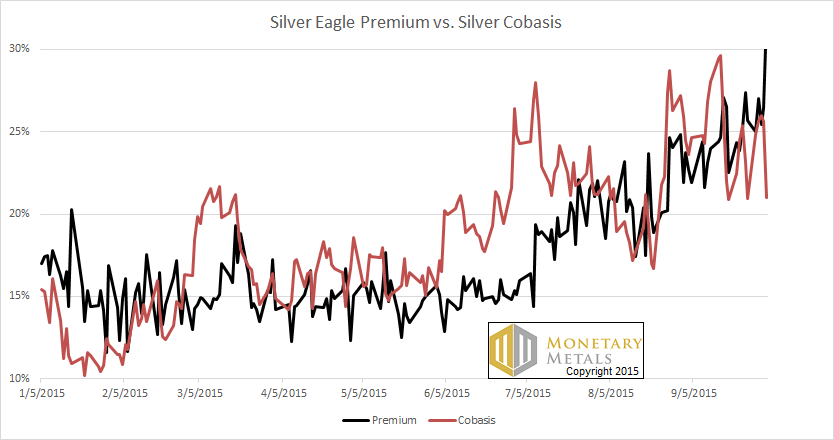 The Silver Coin Premium with Cobasis
