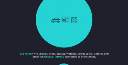 iot-will-change-your-life