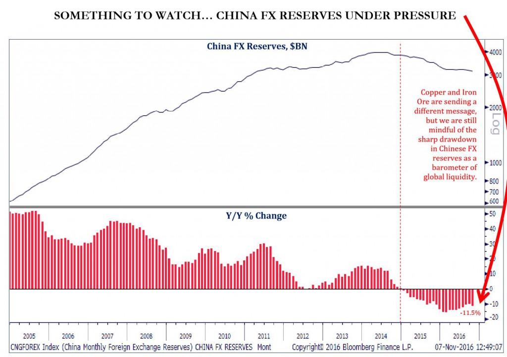 china-forex-chart-of-week-nov-8-1024x721
