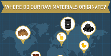 raw-materials-map-of-the-world