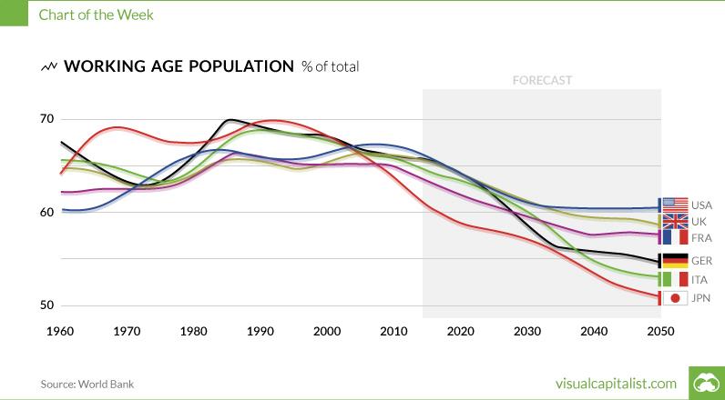 working-age-population-1