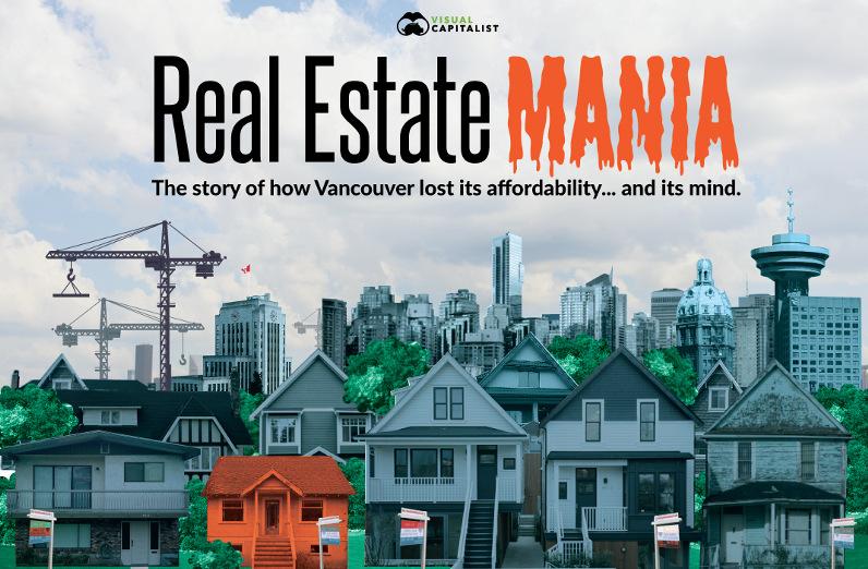 07-real-estate-mania