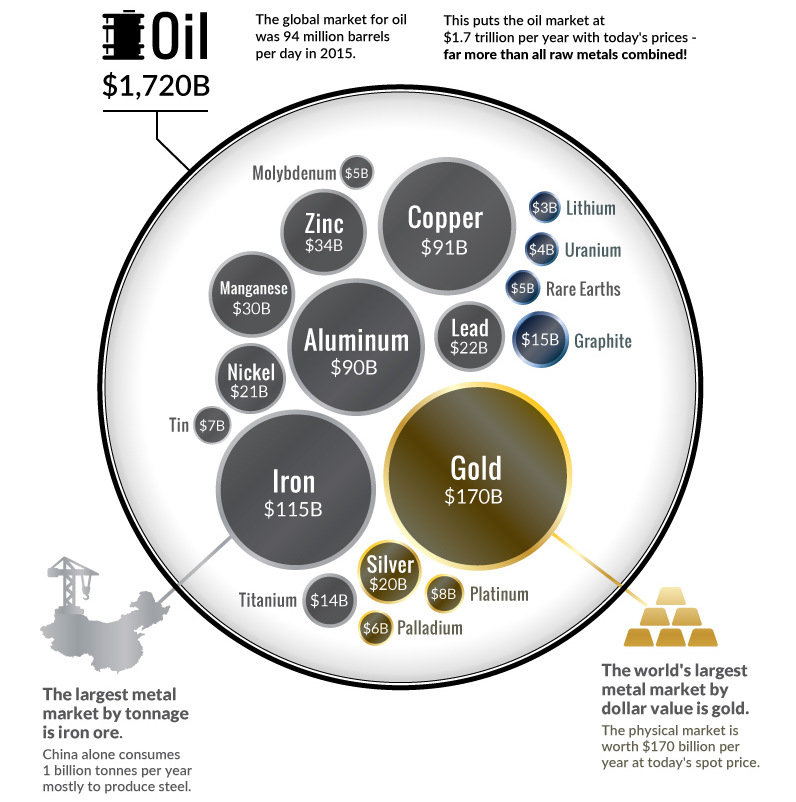 09-oil-market