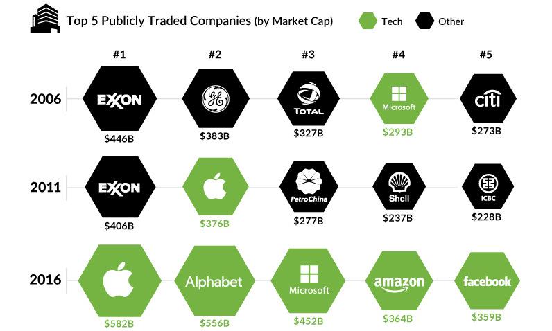 16-market-caps