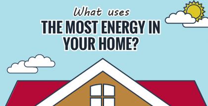 home-energy-use