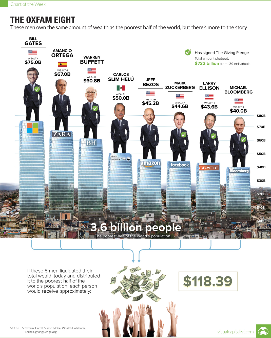oxfam-report-inequality