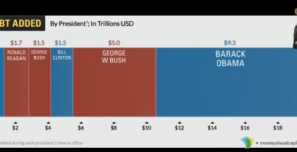trump2-debtchart