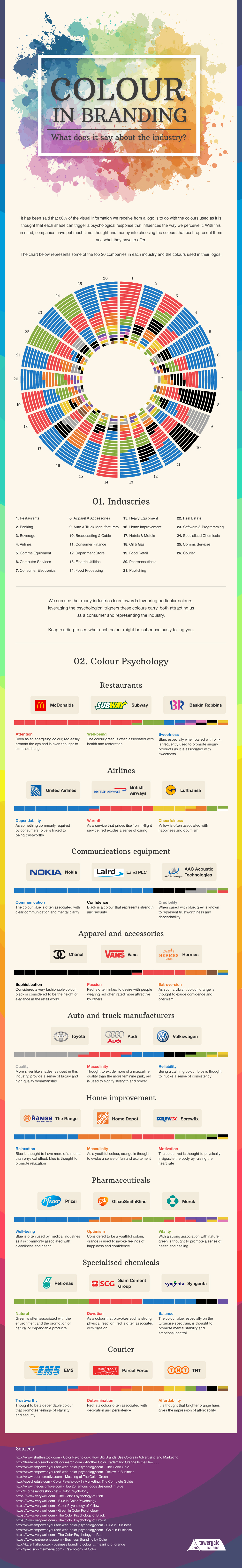 color-by-industry-infographic
