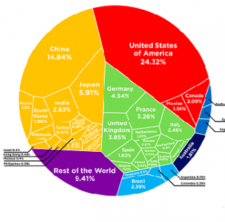 This Chart Contains a Few Hidden Surprises About the World Economy