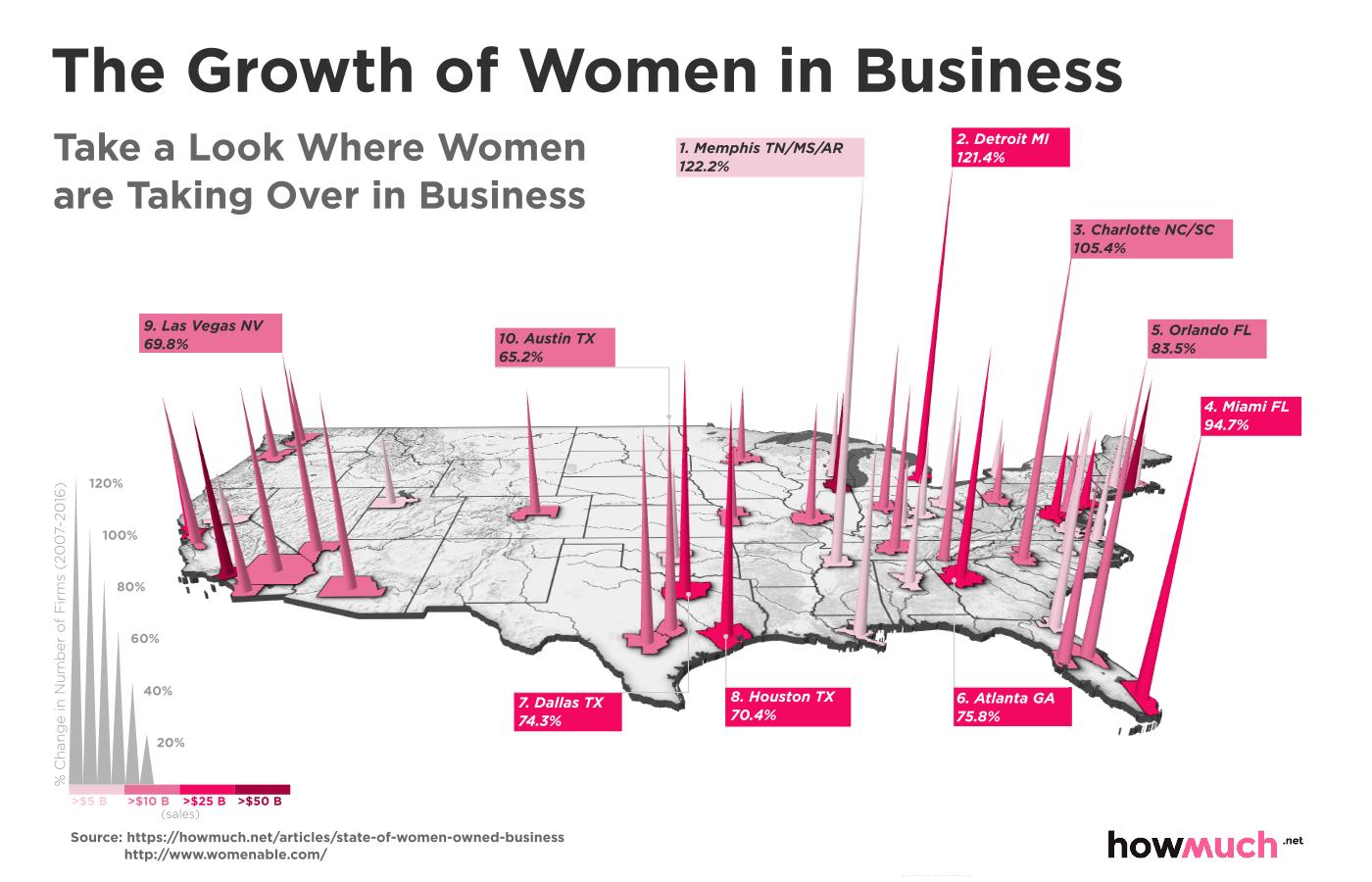 growth-women-business-b016