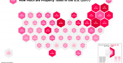 property-taxes-usa-by-state-6528