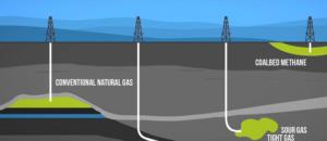 Energy Sources 101: These Short Videos Explain the Basics